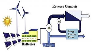 تصفیه آب دریا با استفاده سیستم ترکیبی